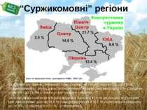 """""""Суржикомовні"""" регіони За даними досліджень Київського міжнародного інституту..."""