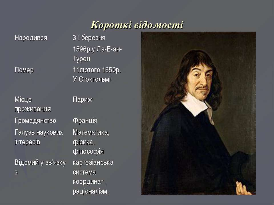 Короткі відомості Народився 31 березня 1596р.у Ла-Е-ан-Турен Помер 11лютого 1...
