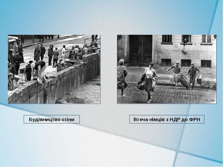 Будівництво стіни Втеча німців з НДР до ФРН