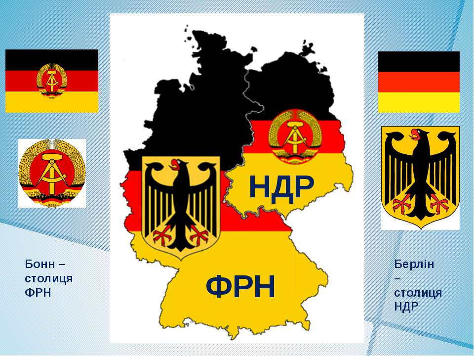 ФРН НДР Бонн – столиця ФРН Берлін – столиця НДР