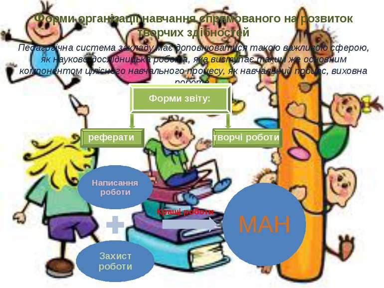 Форми організації навчання спрямованого на розвиток творчих здібностей Педаго...