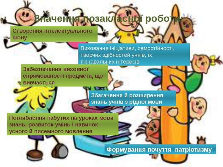 Значення позакласної роботи: Збагачення й розширення знань учнів з рідної мов...