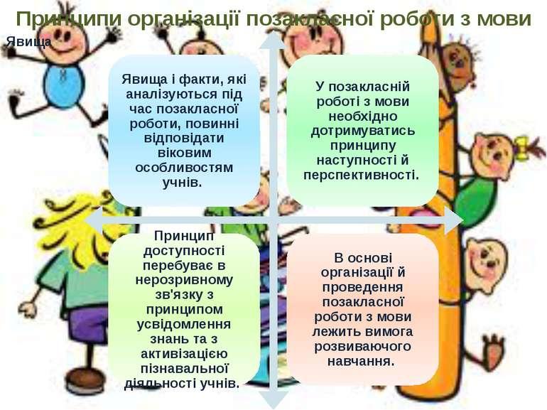 Принципи організації позакласної роботи з мови