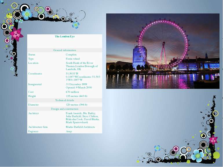 The London Eye General information Status Complete Type Ferris wheel Location...