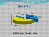 Statistikum