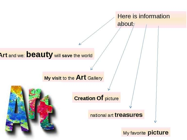 Here is information about: Art and we: beauty will save the world My visit to...