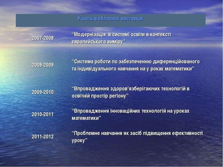 """Участь в обласних виставках 2007-2008 """"Модернізація в системі освіти в контек..."""