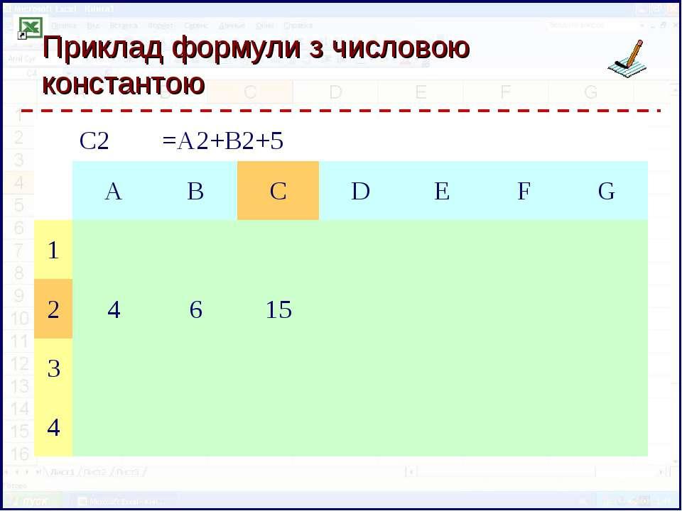 Приклад формули з числовою константою C2 =A2+B2+5 A B C D E F G 1 2 4 6 15 3 4