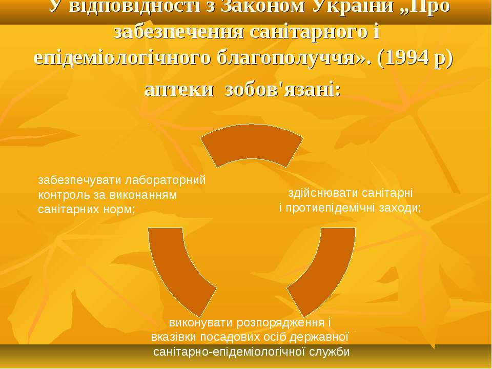 """У відповідності з Законом України """"Про забезпечення санітарного і епідеміолог..."""