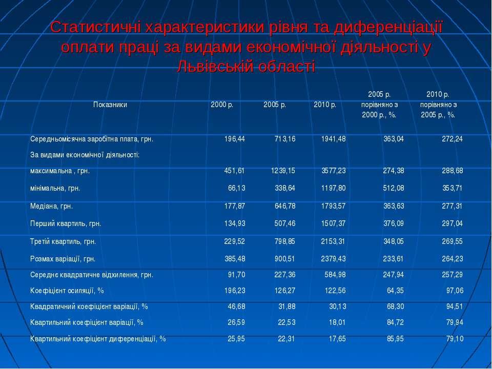 Статистичні характеристики рівня та диференціації оплати праці за видами екон...