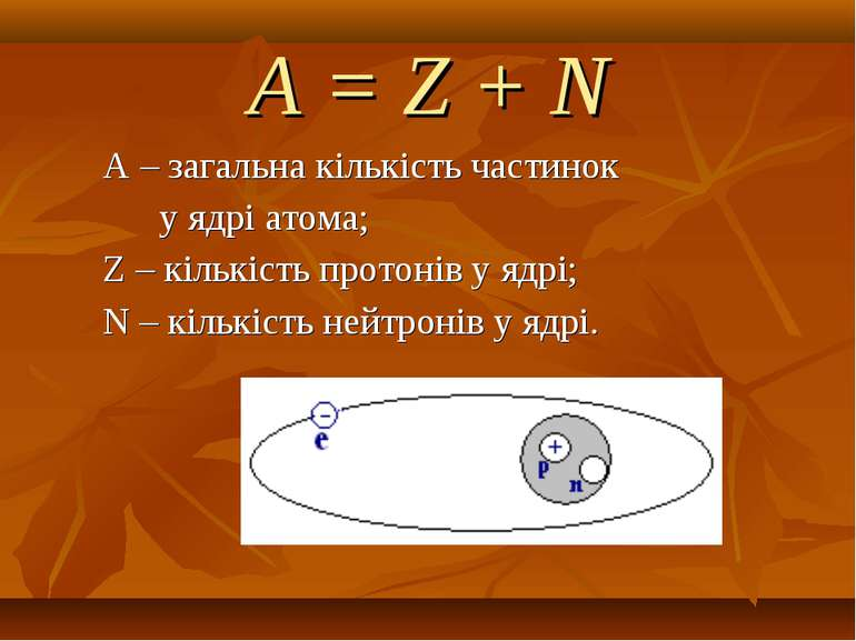 А – загальна кількість частинок у ядрі атома; Z – кількість протонів у ядрі; ...