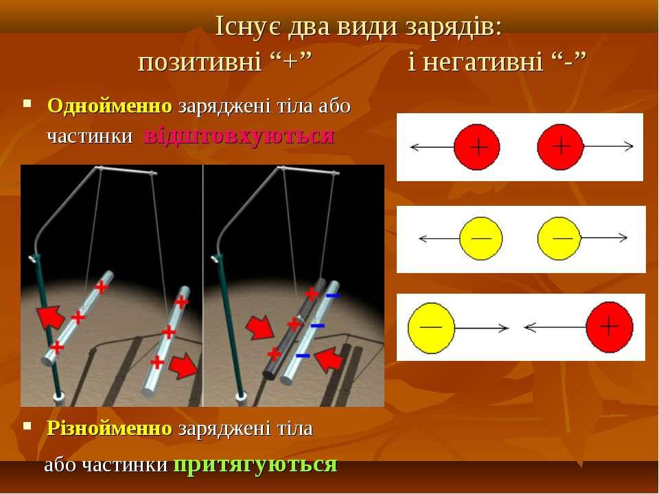 """Існує два види зарядів: позитивні """"+"""" і негативні """"-"""" Однойменно заряджені ті..."""