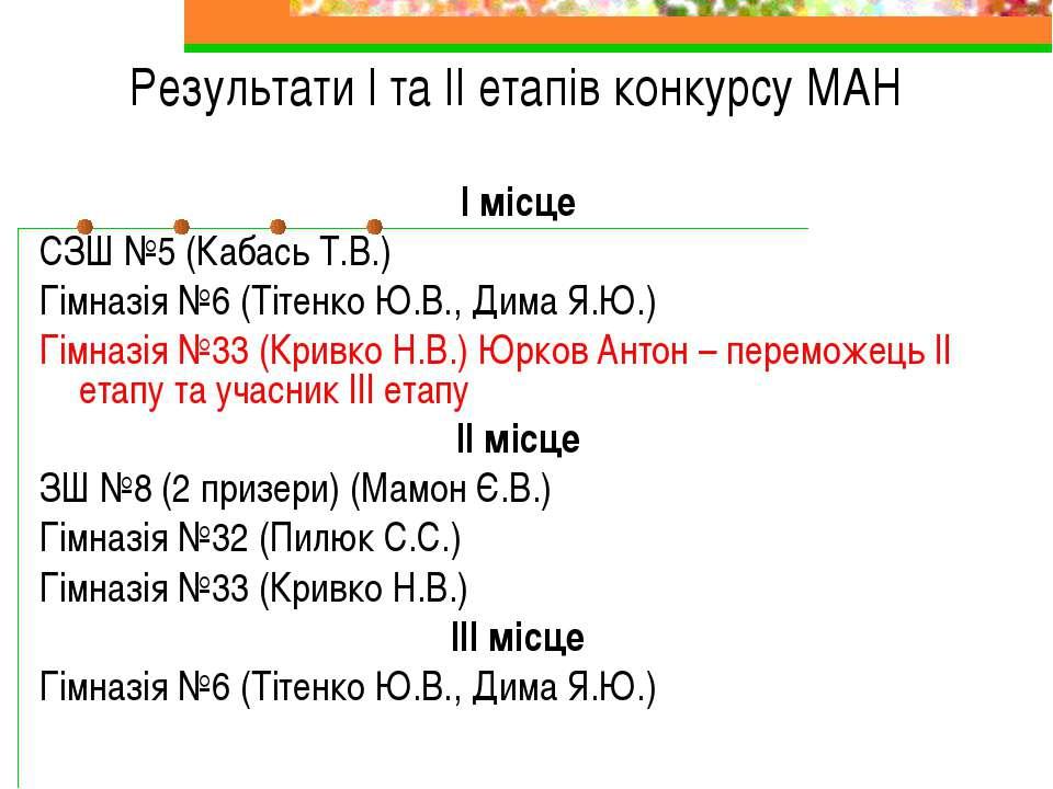 Результати І та ІІ етапів конкурсу МАН І місце СЗШ №5 (Кабась Т.В.) Гімназія ...