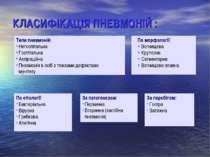 КЛАСИФІКАЦІЯ ПНЕВМОНІЙ : Типи пневмоній: Негоспітальна Госпітальна Аспіраційн...