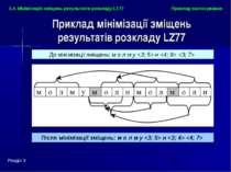 Приклад застосування Розділ 3 3.4. Мінімізація зміщень результатів розкладу L...