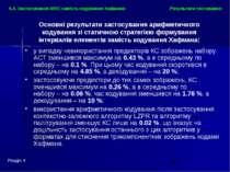 Результати тестування Розділ 4 4.4. Застосування ARIC замість кодування Хафма...