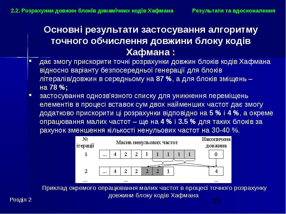 Результати та вдосконалення Розділ 2 2.2. Розрахунки довжин блоків динамічних...