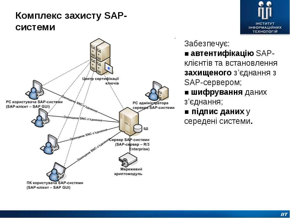 Комплекс захисту SAP-системи Забезпечує: автентифікацію SAP-клієнтів та встан...