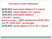 04.05.2012 семестрові оцінки в 9-х класах. 10.05.2012 –річні оцінки в 9-х кла...