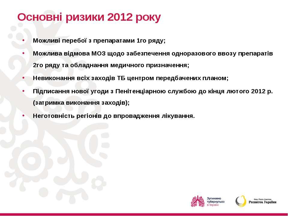 Основні ризики 2012 року Можливі перебої з препаратами 1го ряду; Можлива відм...