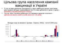 Цільова група населення кампанії вакцинації в Україні Ті хто не мав щеплення ...