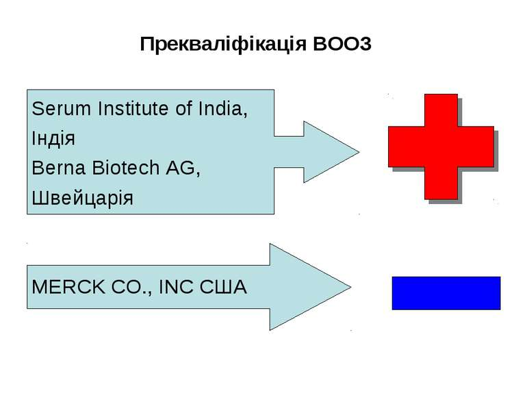 Serum Institute of India, Індія Berna Biotech AG, Швейцарія MERCK CO., INC СШ...