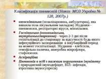 Класифікація пневмоній (Наказ МОЗ України № 128, 2007р.) негоспітальна (позал...