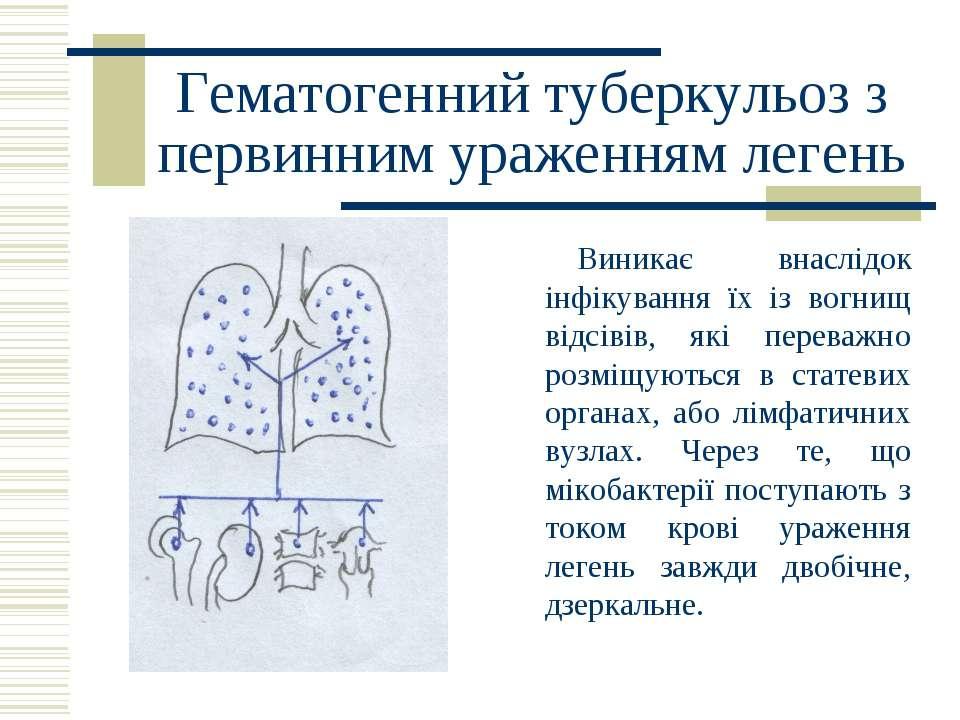 Гематогенний туберкульоз з первинним ураженням легень Виникає внаслідок інфік...