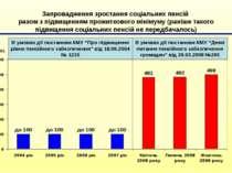 Запровадження зростання соціальних пенсій разом з підвищенням прожиткового мі...