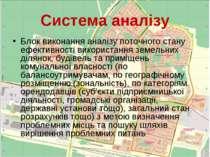 Система аналізу Блок виконання аналізу поточного стану ефективності використа...