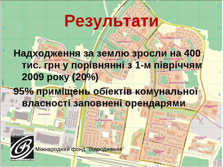 Результати Надходження за землю зросли на 400 тис. грн у порівнянні з 1-м пів...
