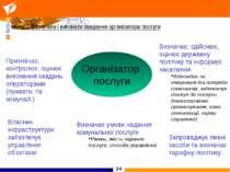 * Організатор послуги Визначає, здійснює, оцінює державну політику та інформу...