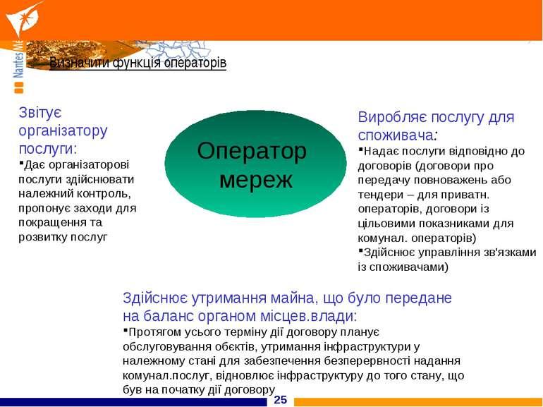 * Оператор мереж Виробляє послугу для споживача: Надає послуги відповідно до ...
