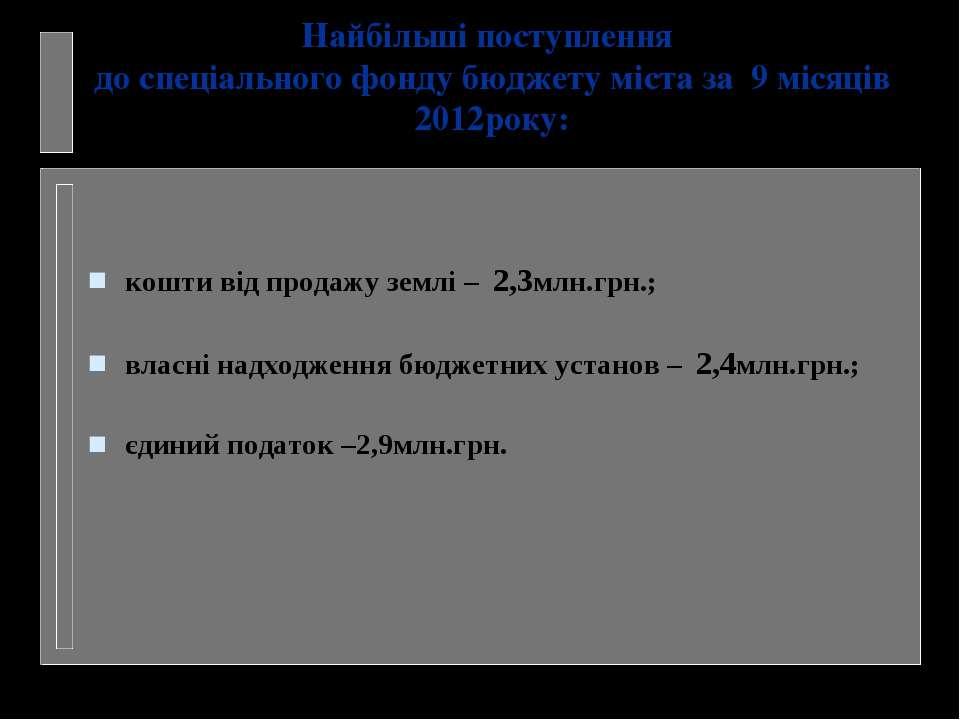 кошти від продажу землі – 2,3млн.грн.; власні надходження бюджетних установ –...