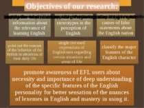 Objectives of our research: