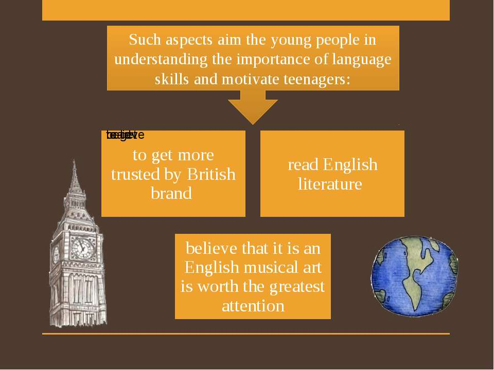 Such aspects aim the young people in understanding the importance of language...