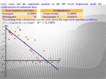 Let's carry out the regression analysis in the MS Excel Regression mode for c...