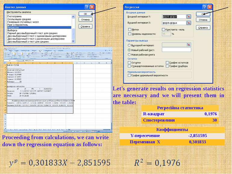 Let's generate results on regression statistics are necessary and we will pre...