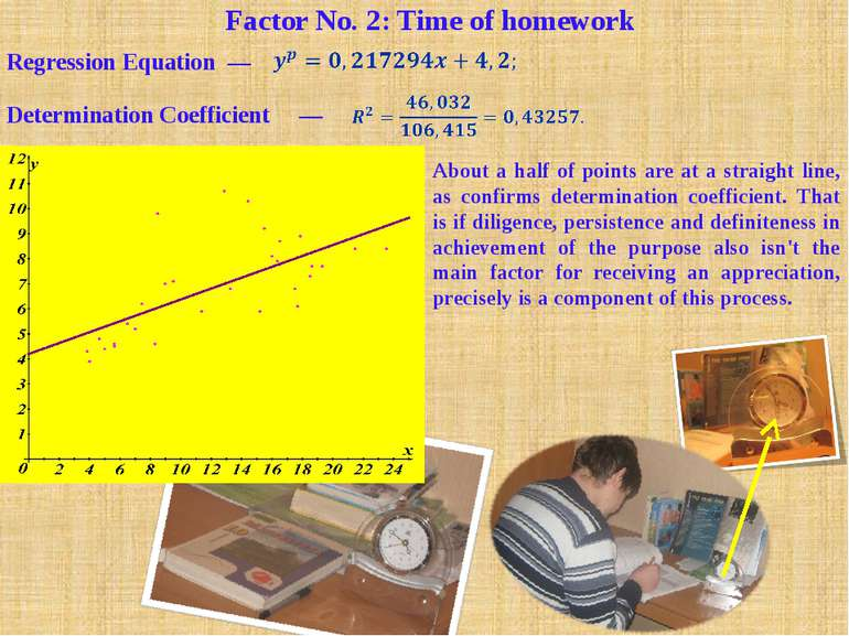 Factor No. 2: Time of homework Regression Equation —   Determination Coeffici...