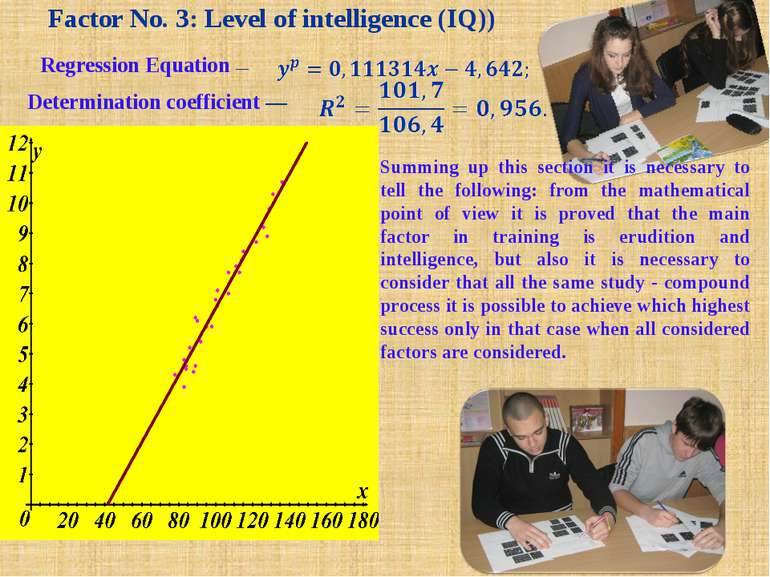Factor No. 3: Level of intelligence (IQ))  Regression Equation — Determinati...