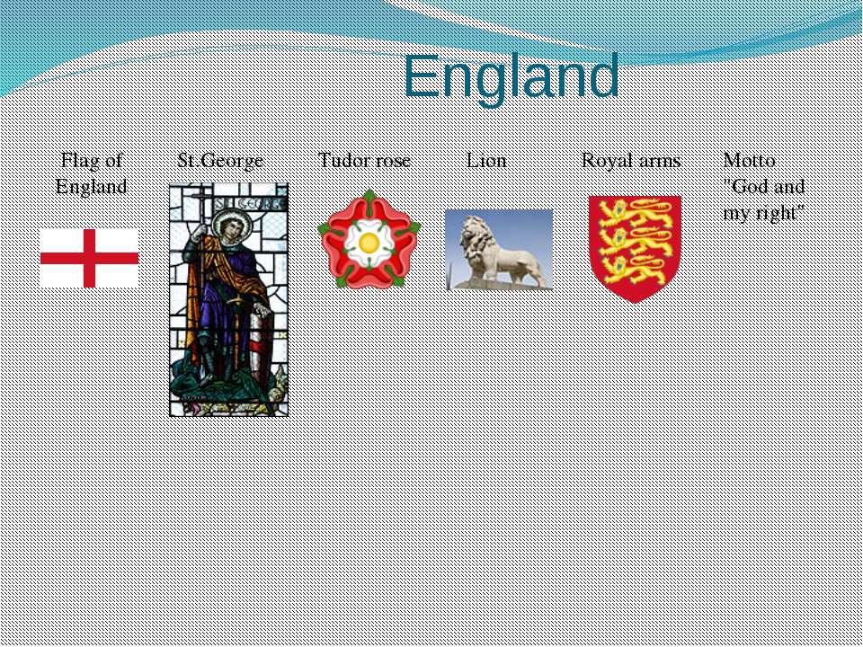 "England Flag of England St.George Tudor rose Lion Royal arms Motto ""God and m..."