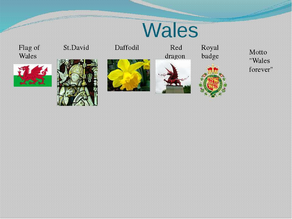 "Wales Flag of Wales St.David Daffodil Red dragon Royal badge Motto ""Wales for..."