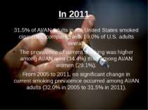 In 2011 31.5% of AI/AN adults in the United States smoked cigarettes, compare...