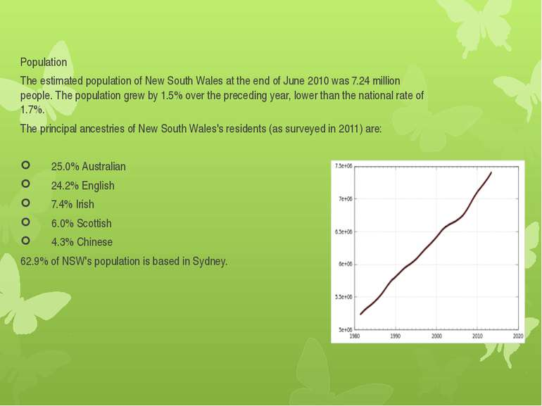 Population The estimated population of New South Wales at the end of June 201...
