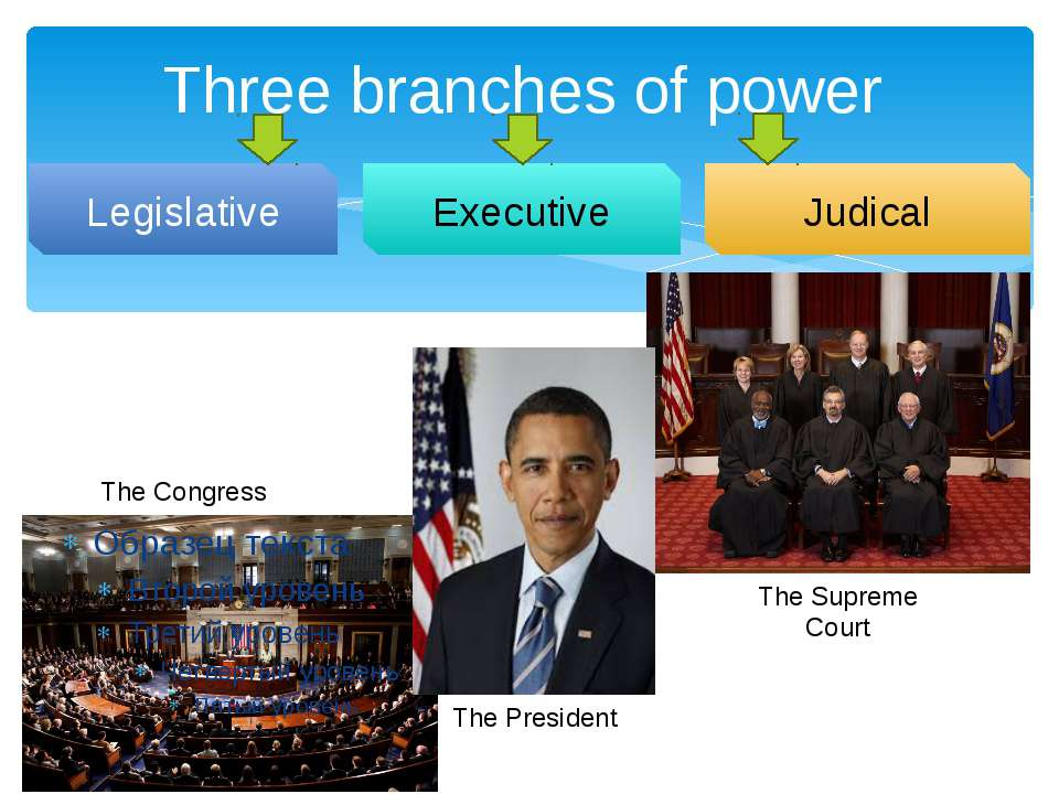 Three branches of power Legislative Executive Judical The Congress The Suprem...