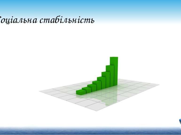 8.Соціальна стабільність