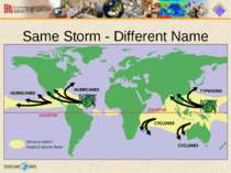 Same Storm - Different Name