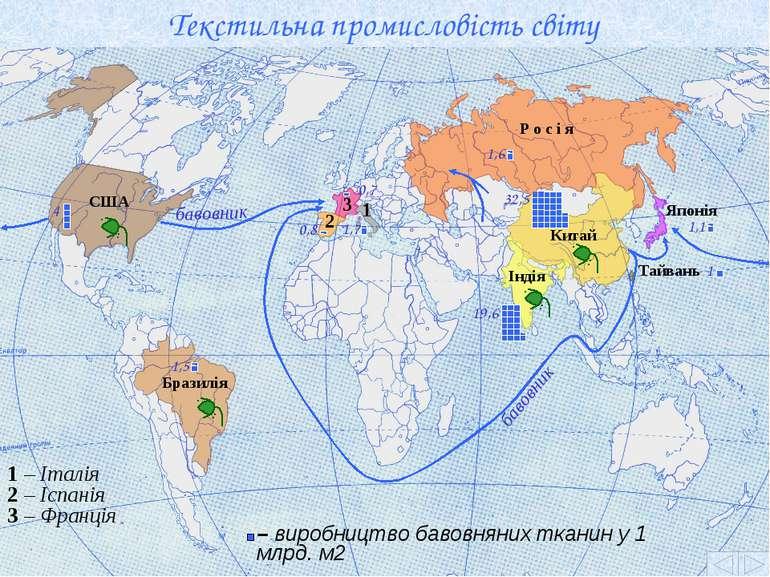 Текстильна промисловість світу Китай 32,5 Індія 19,6 США 4 1 1 – Італія бавов...