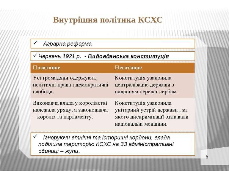 Внутрішня політика КСХС Аграрна реформа Червень 1921 р. - Видовданська консти...