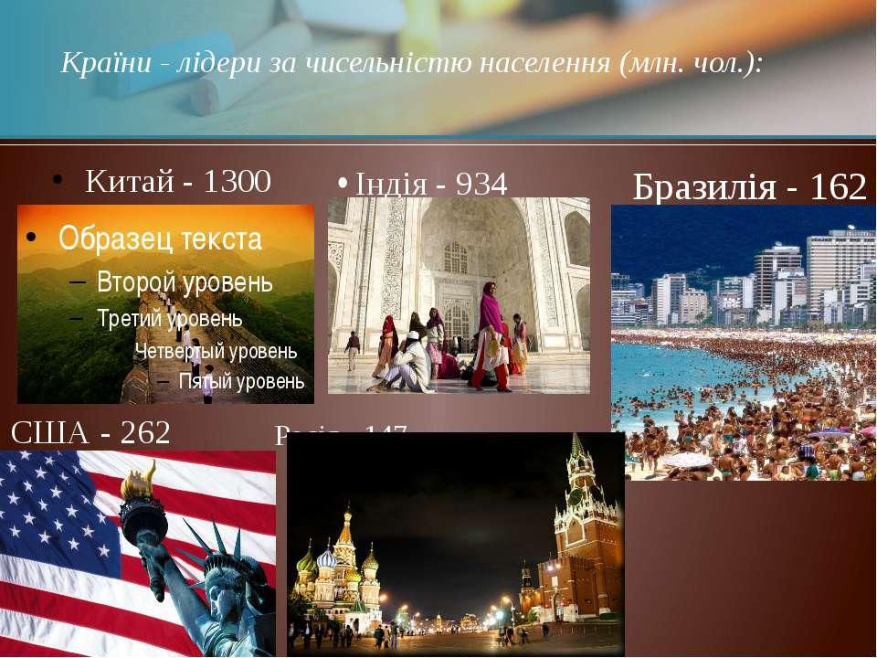 Китай - 1300 Країни - лідери за чисельністю населення (млн. чол.): • Індія - ...